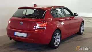 Bak/Sida av BMW 116i 5-door 1.6 Manual, 136ps, 2015