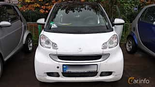 Front  of Smart fortwo 2007 at Old Car Land no.2 2018