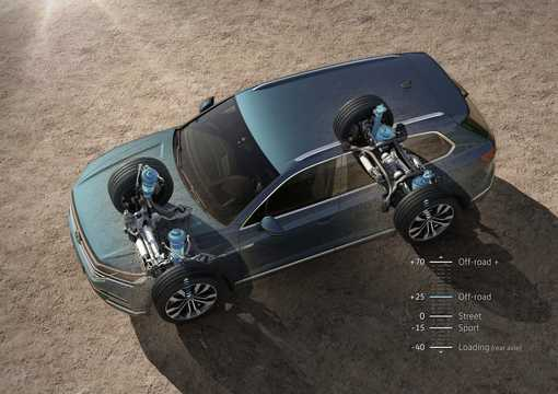 Ovan av Volkswagen Touareg 2019