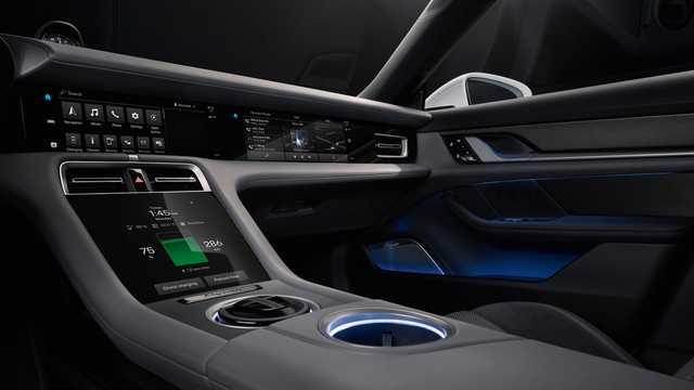 Interior of Porsche Taycan Turbo S  Single Speed, 761hp, 2020