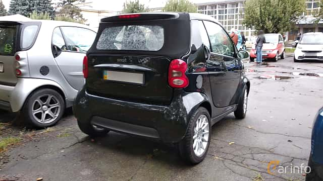 Back/Side of Smart fortwo cabrio 2002 at Old Car Land no.2 2018