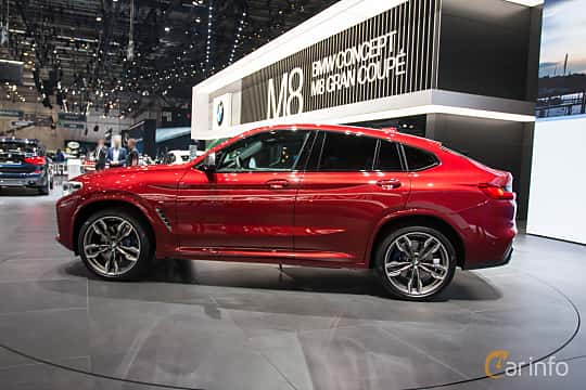 Side  of BMW X4 M40d  Steptronic, 326ps, 2018 at Geneva Motor Show 2018