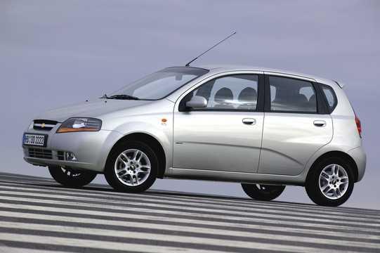 Chevrolet Aveo T200