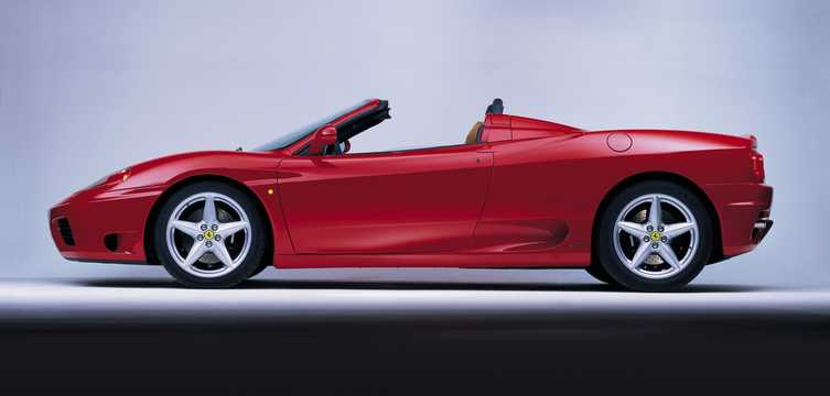 Side  of Ferrari 360 Spider 2002