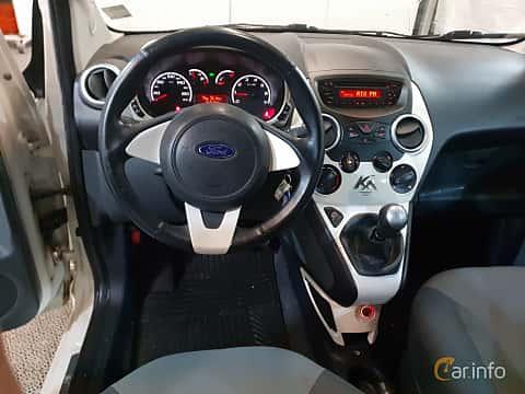 Ford Ka Ru8
