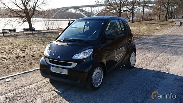 Front/Side of Smart fortwo 1.0 Manual, 61ps, 2011