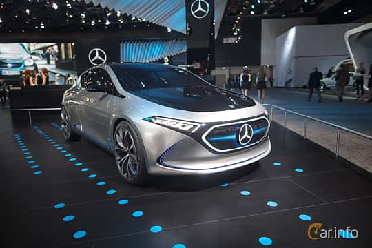 https://s.car.info/image_files/360/mercedes-benz-eqa-front-side-north-american-international-auto-show-2018-3-469274.jpg