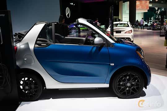 Sida av Smart fortwo electric drive cabrio 17.6 kWh Single Speed, 82ps, 2019 på LA Motor Show 2018
