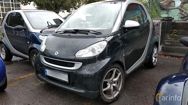 Front/Side  of Smart fortwo 2007 at Old Car Land no.2 2018
