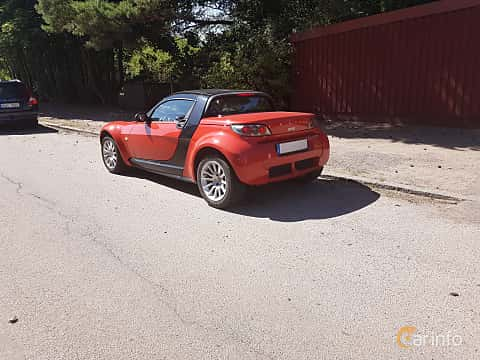Bak/Sida av Smart Roadster 0.7 Semi-Automatic, 82ps, 2006
