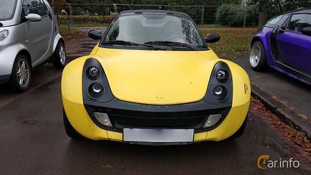 Front  of Smart Roadster 2003 at Old Car Land no.2 2018