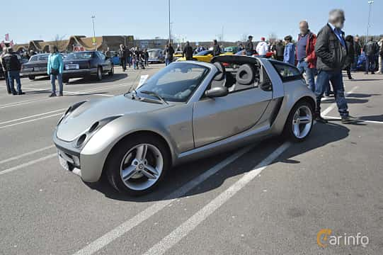 smart roadster coupe - photo #46