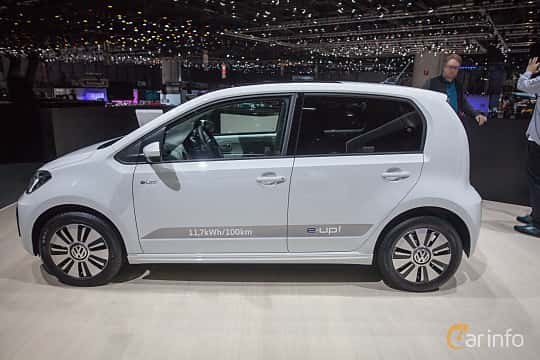 Side  of Volkswagen e-up! 18 kWh Single Speed, 82ps, 2018 at Geneva Motor Show 2018