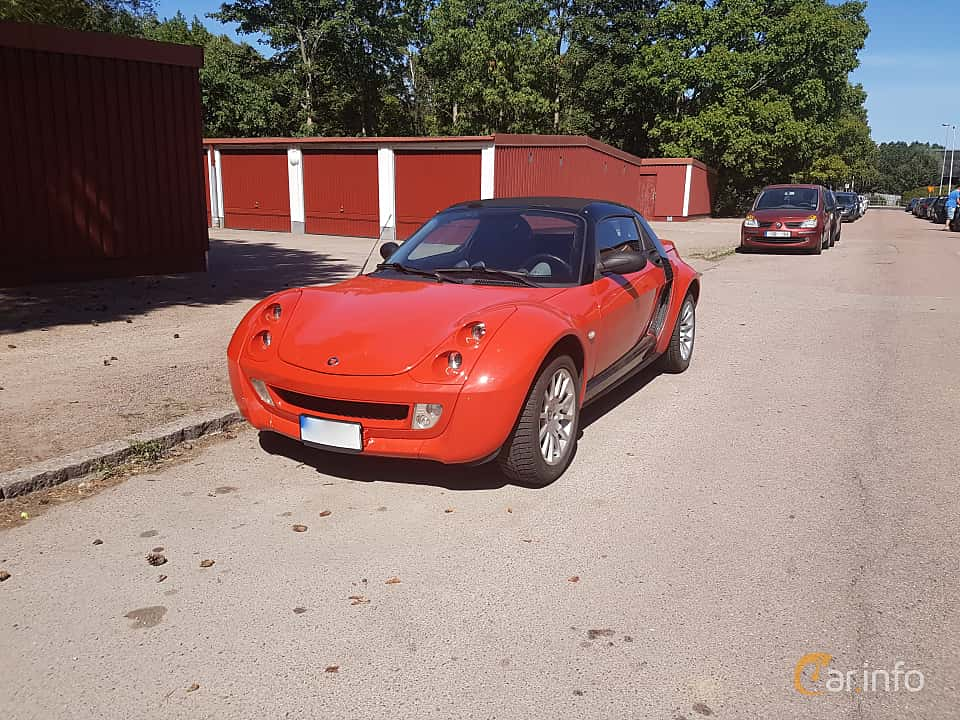 Fram/Sida av Smart Roadster 0.7 Semi-Automatic, 82ps, 2006