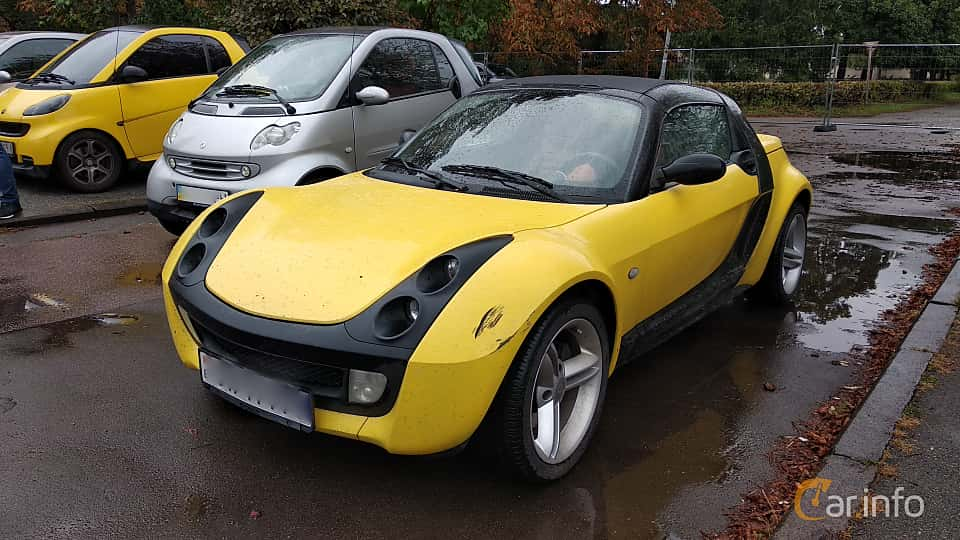 Front/Side  of Smart Roadster 2003 at Old Car Land no.2 2018